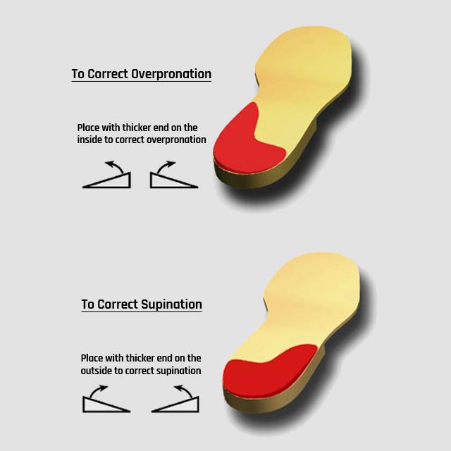 Positionnement correct des coussinets de talon Pedag Correct