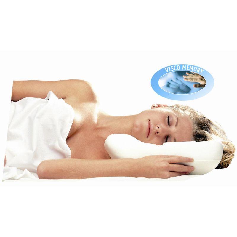 Putnams visco memory foam pillow sports supports for Visco pillow