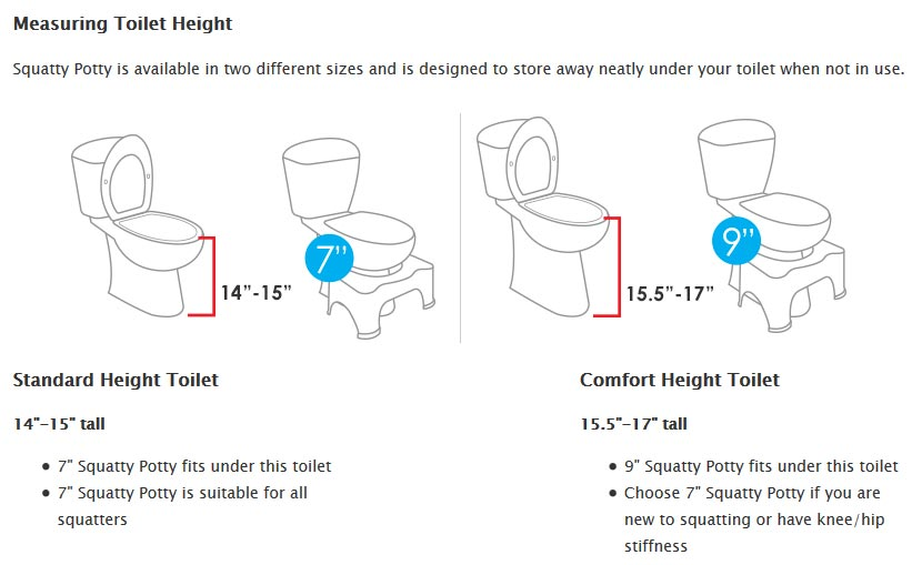 Squatty Potty Slim Toilet Stool With Teak Finish Sports