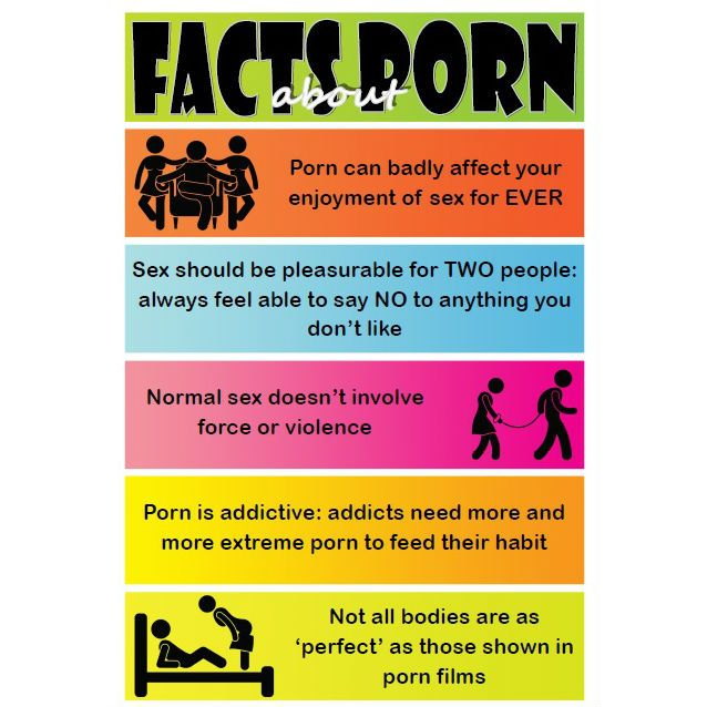 Facts About Porn Educational Poster (Pack of 5) :: Sports Supports ...