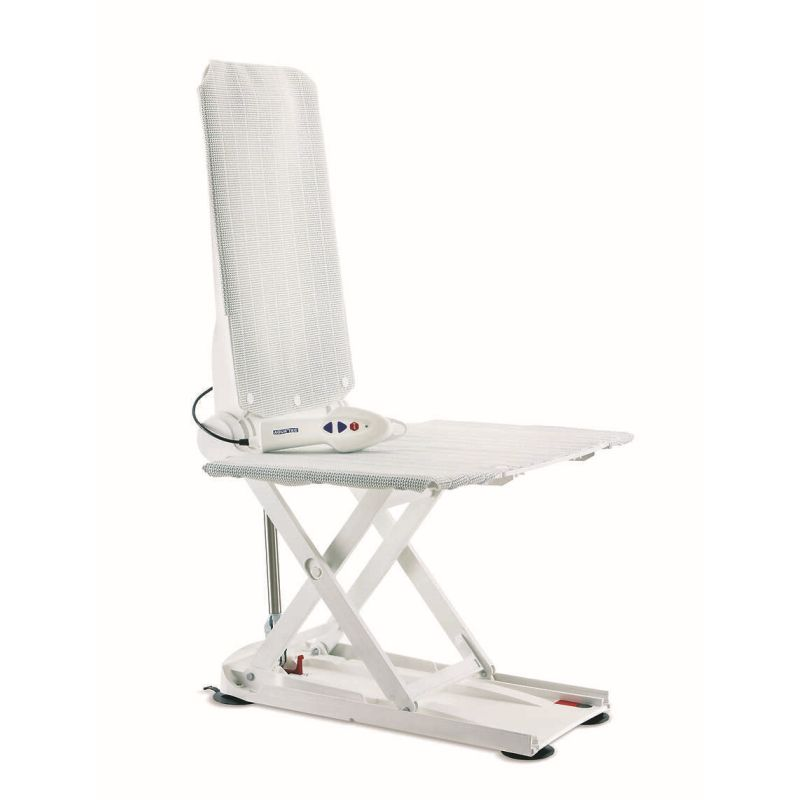 Invacare Aquatec Orca Bath Lift Xl Sports Supports