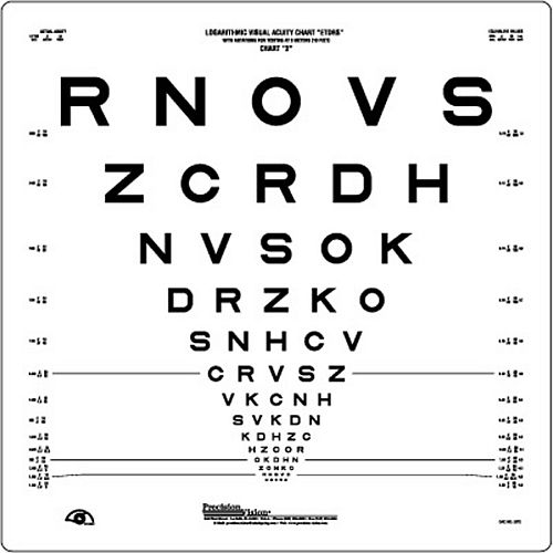 How Do You Find a Printable Snellen Chart?