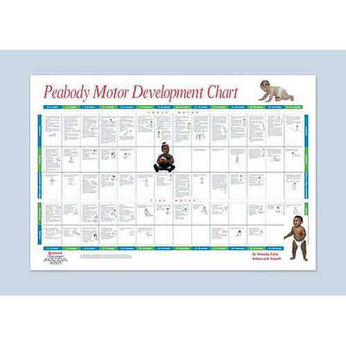 peabody developmental motor scales scoring