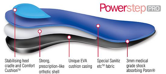 Features of the Powerstep Protech Pro Orthotic Insoles