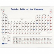 Periodic Table Chart