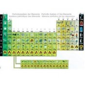 Periodic Table Of The Elements With Pictures