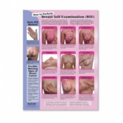 How to Perform Breast Self Examination Chart