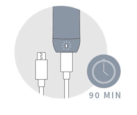 Fully Charge the IQOS MESH in Just 90 Minutes!