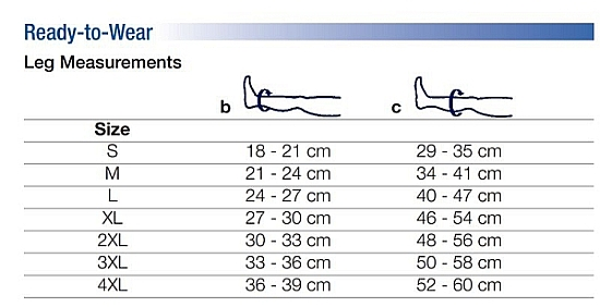 Jobst Compression Garment Sizing Chart