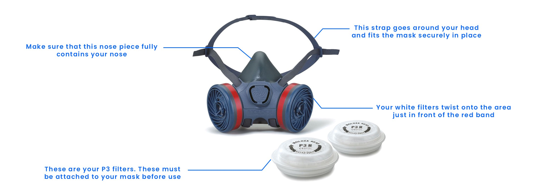 Our Guide on the Moldex Masks and P3 Filters