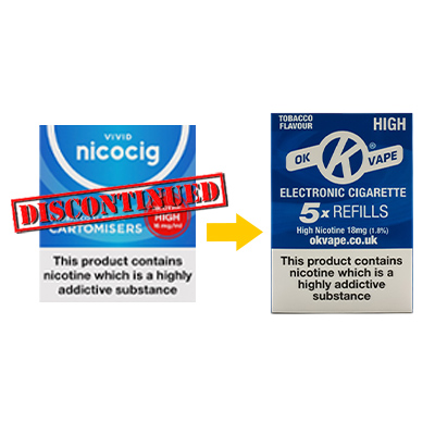 Important Information: Nicocig Is Being Discontinued. Here's What We Are Doing to Help