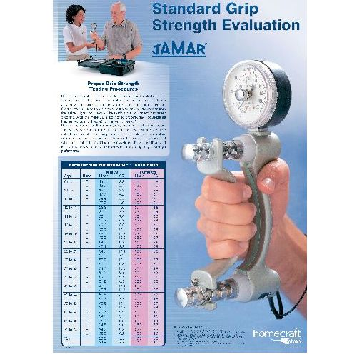 Grip Strenght Testing with Jamar Hydraulic Hand Dynamometer