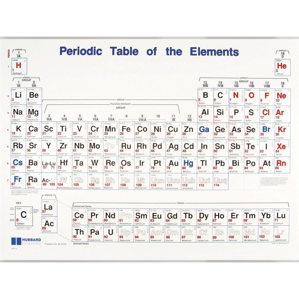 Periodic table chart sports supports mobility healthcare products periodic table chart urtaz Image collections
