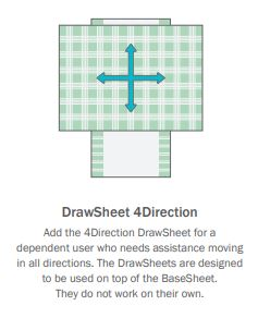 The Etac SatinSheet 4D Four Direction Draw Sheet Facilitates Movement in Four Directions