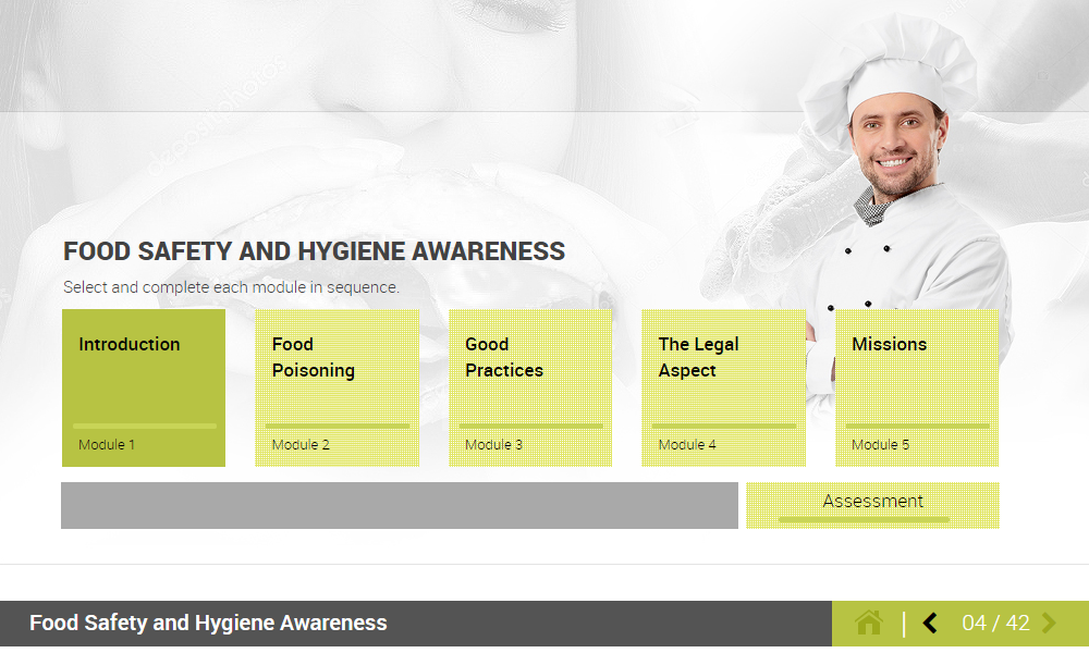Modules in the Food Hygiene Online Course