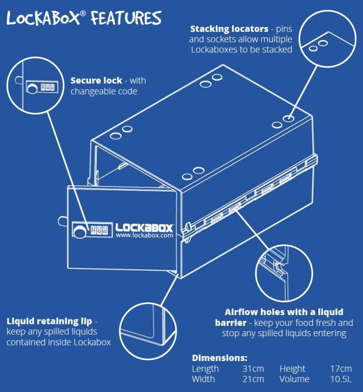Features and Benefits of the Lockabox Lockable Storage Box