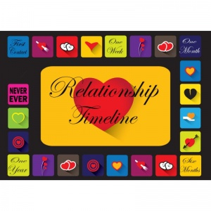Relationship Timeline Educational Board Game