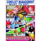Conflict Management Posters Set Of 3 By Martin Baines