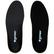 Gaitway Full Length Insoles