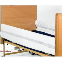 Full Length Mesh Bed Entrapment Avoidance Rail Protectors