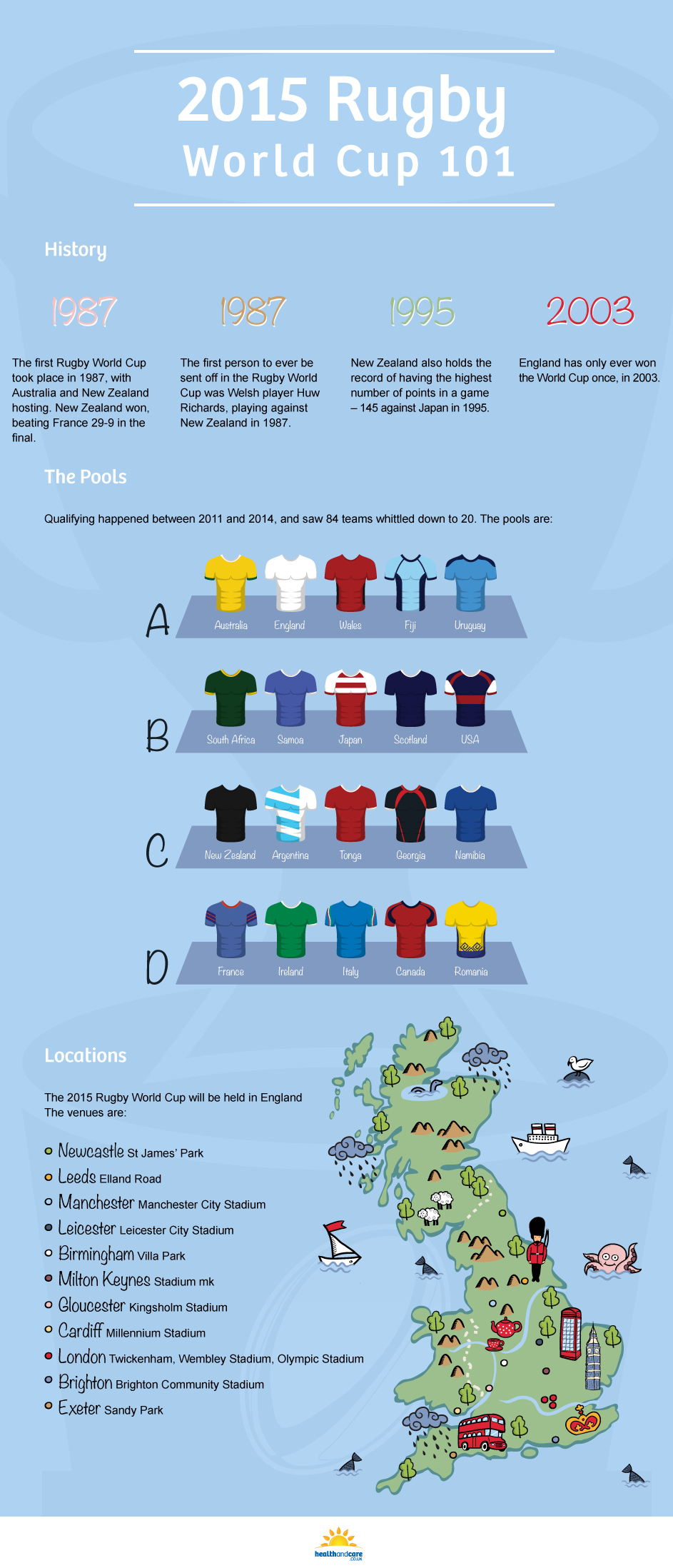 Find Out More About the 2015 Rugby World Cup