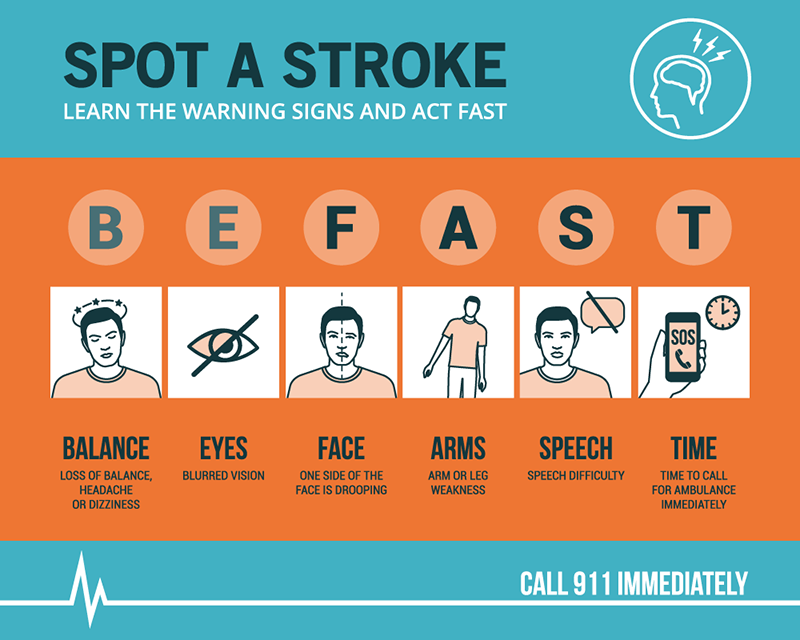 Warning signs to spot a stroke